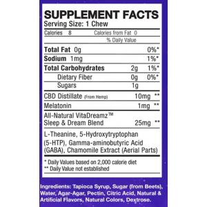 VitaDreamz CBD Sleep Sampler Pack Supplement Facts